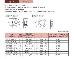 トライダル フェライト クランプ コア サイズ表