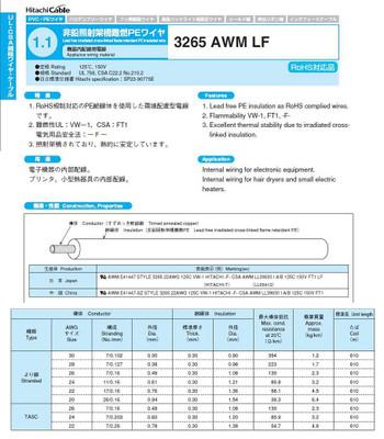 Ul3265