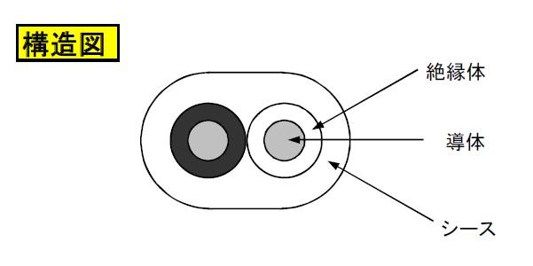 VCTFK 構造図