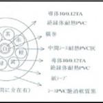 SHMC-8 j