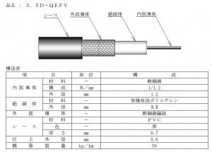 フジクラ 3.5D-QEFV 詳細